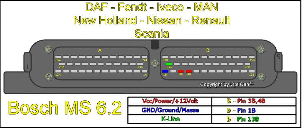 Autosportswiring  Scania Ecu Wiring Diagram