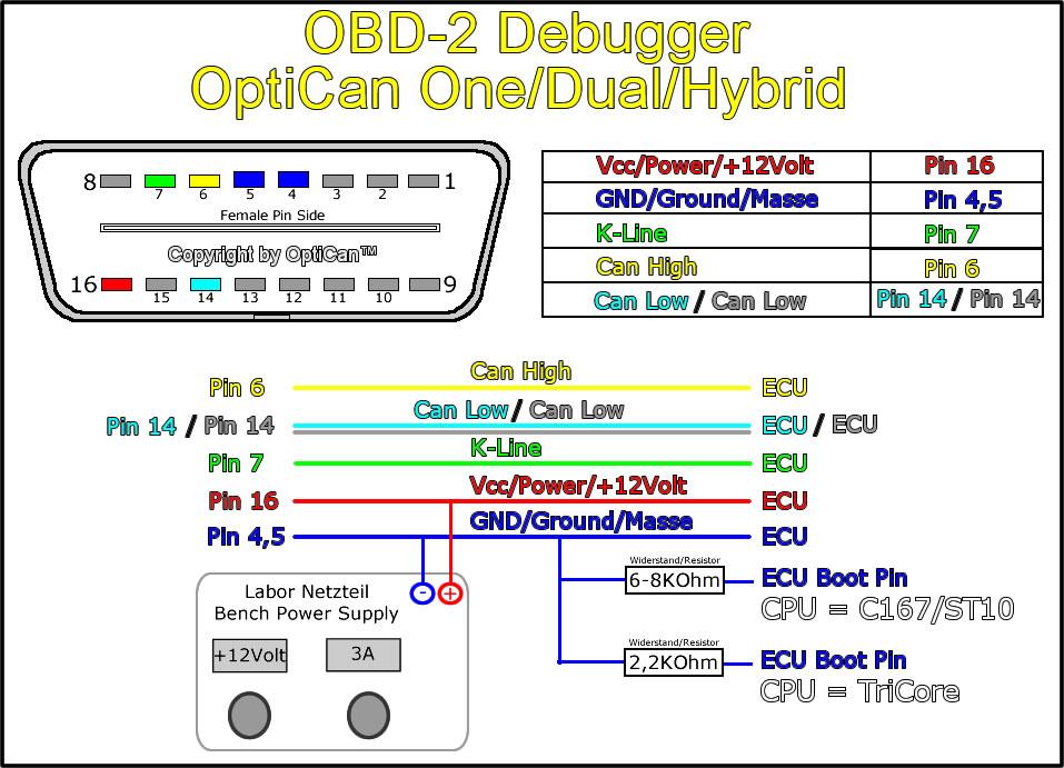 Datei OBD Directjpg     OBD Tuning Wiki