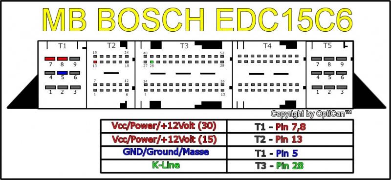 Calculateur Bosch Edc16c6