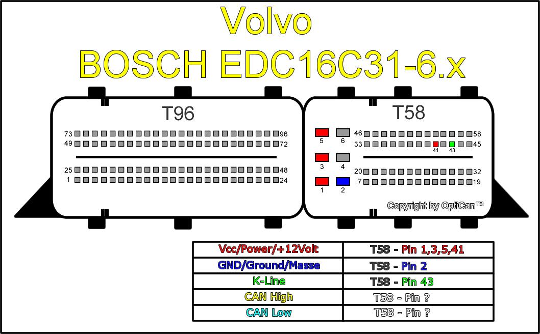 Datei:Volvo EDC16C31-6.x.jpg – OBD Tuning Wiki